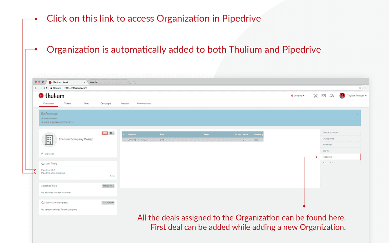 Integration pipedrive